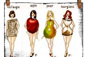 Как выбрать диету по типу фигуры?
