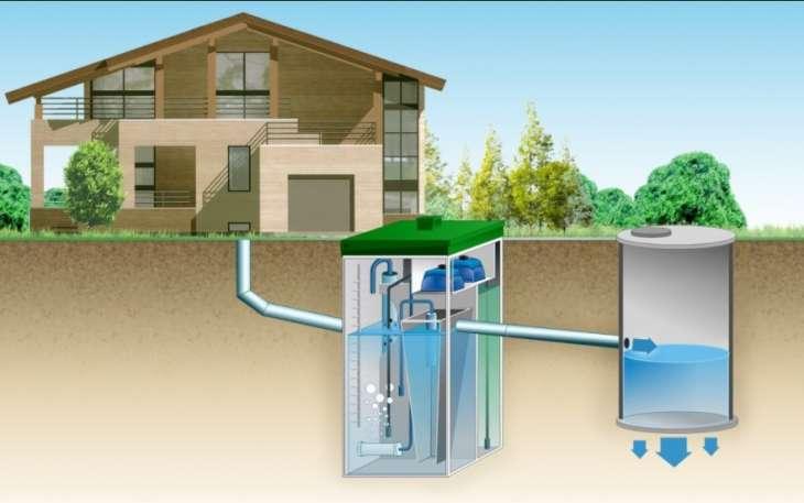 Оборудование для чистки канализации
